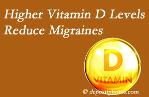 Dr. Le's Chiropractic & Wellness, L.L.C. shares a new report that higher Vitamin D levels may reduce migraine headache incidence.