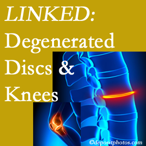 Degenerated discs and degenerated knees are not such unlikely companions. They are seen to be related. Auburn patients with a loss of disc height due to disc degeneration often also have knee pain related to degeneration.